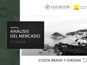 Análisis de Mercado Costa Brava - Girona