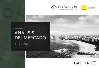 analisis de mercado en Galicia